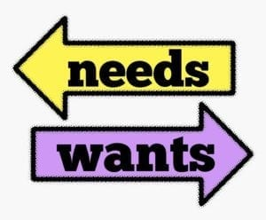 "Signs with ""Needs"" and ""Wants"" pointing different ways."