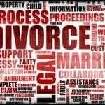 Divorce Resources Word Image