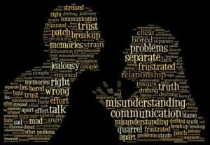 Silhouette of Man and woman illustrated in words of misunderstanding and breakup, arguing with each other.