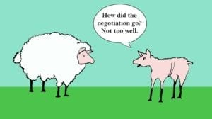 "Cartoon of two sheep, one totally sheared saying,"" How did the negotiation go? Not too well."""