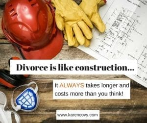 "Construction hat, gloves and blueprint on a table with the saying ""Divorce is Like Construction"" over them."