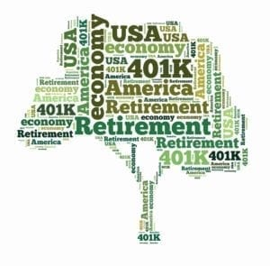 Word cloud of retirement account words that a divorce financial planner can help you evaluate.