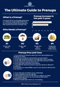 Infographic depicting the pros and cons about prenuptial agreements and who needs prenups