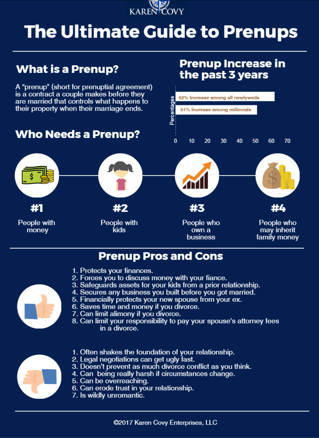 The Ultimate Guide To Prenups Pros Cons And How A Prenup