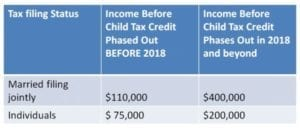 child tax credit table