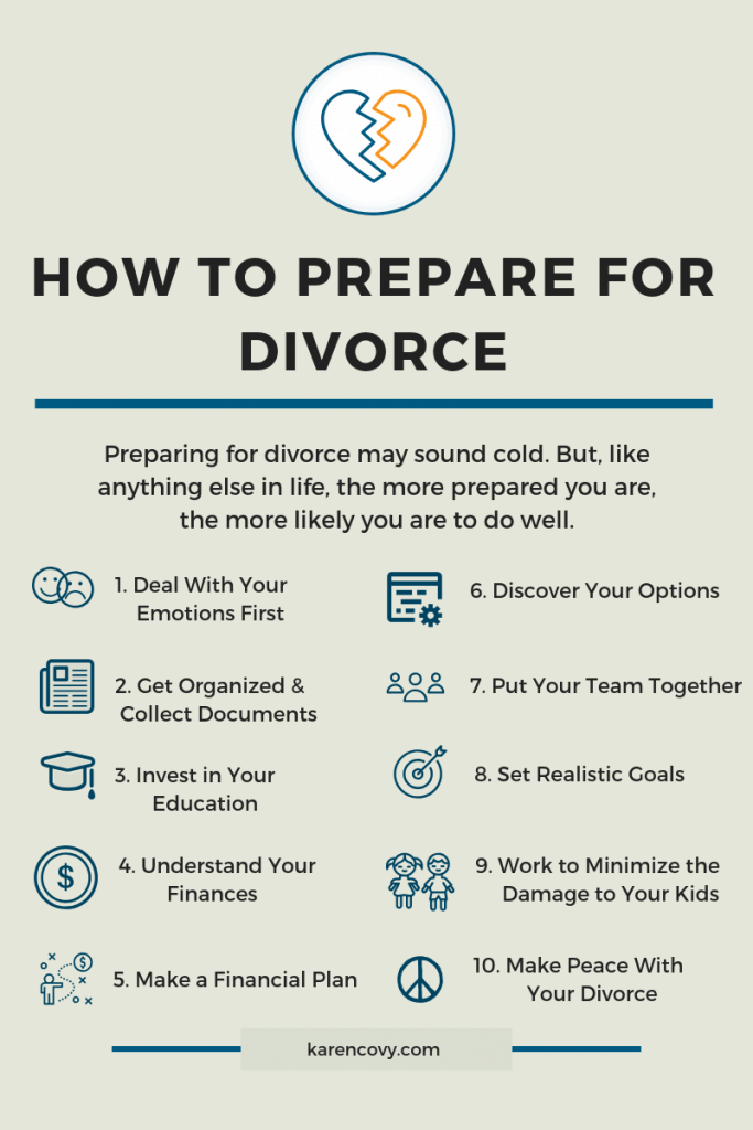 Infographic showing 10 tips for how to prepare for divorce